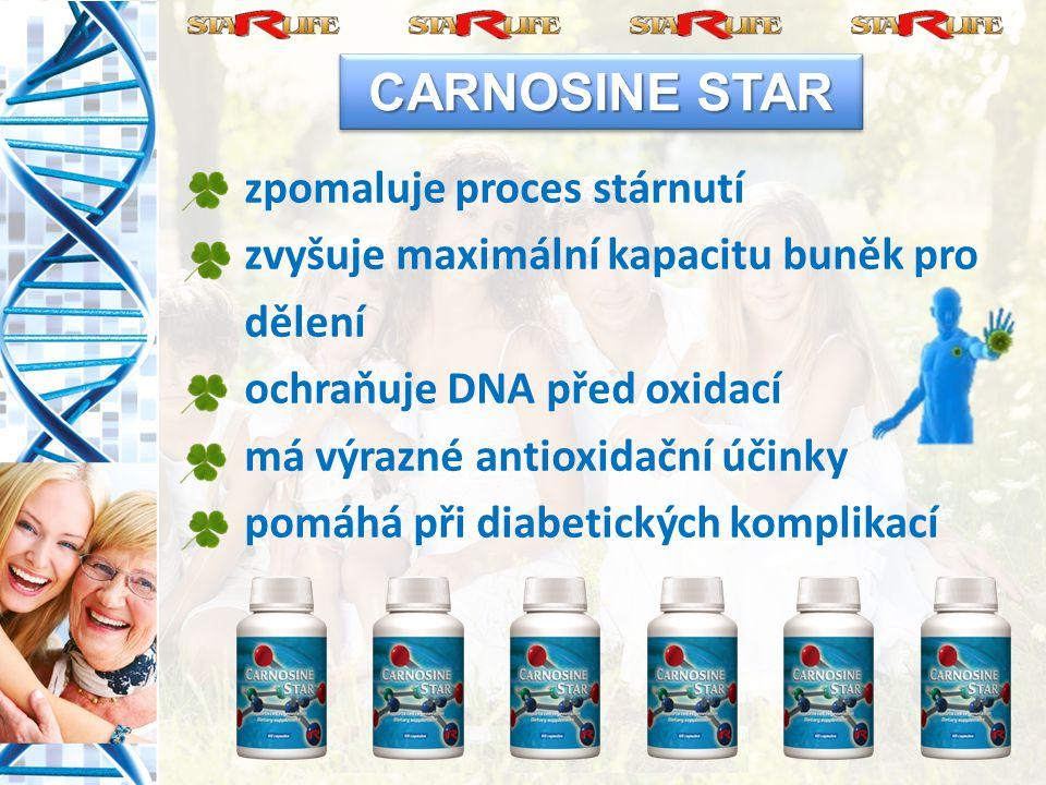 CARNOSINE STAR zpomaluje proces stárnutí