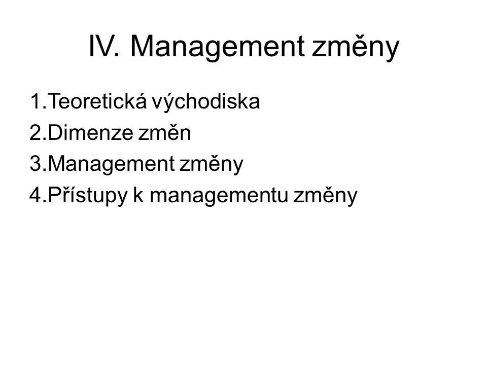IV. Management změny 1.Teoretická východiska 2.Dimenze změn