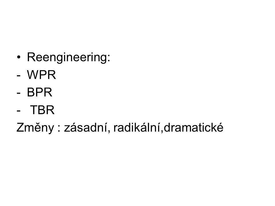 Reengineering: WPR BPR TBR Změny : zásadní, radikální,dramatické