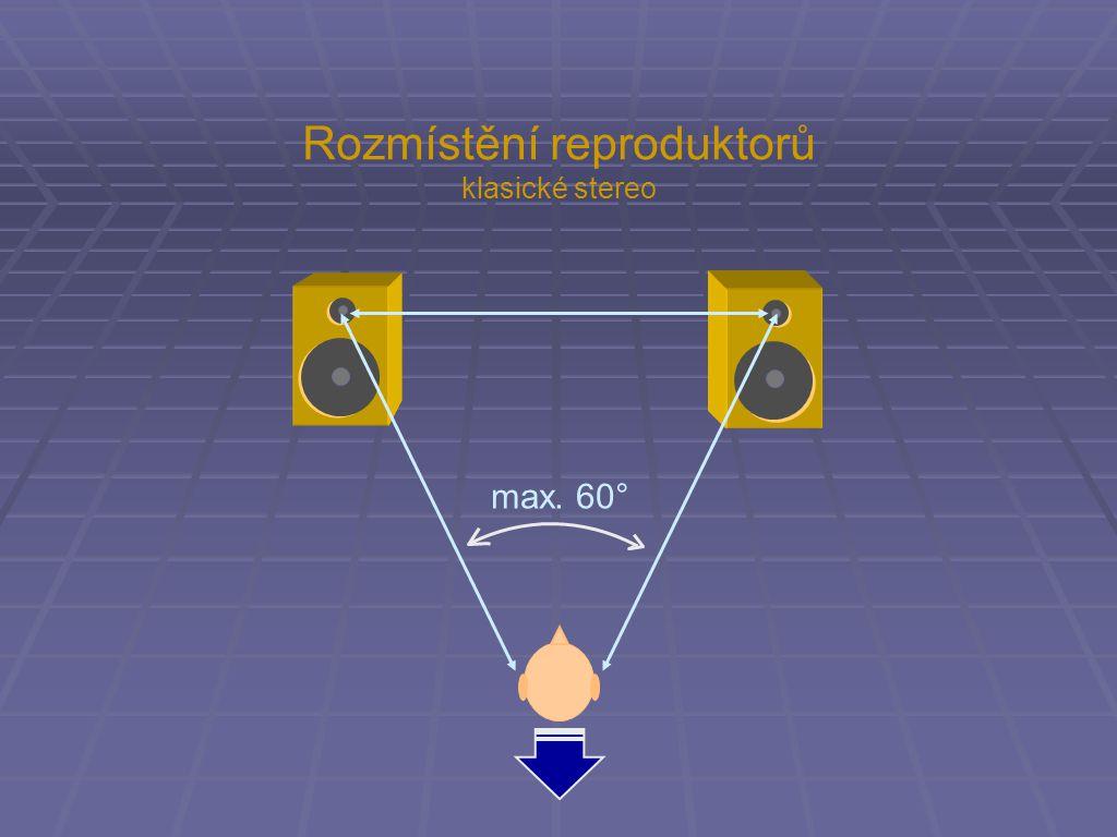 Rozmístění reproduktorů klasické stereo
