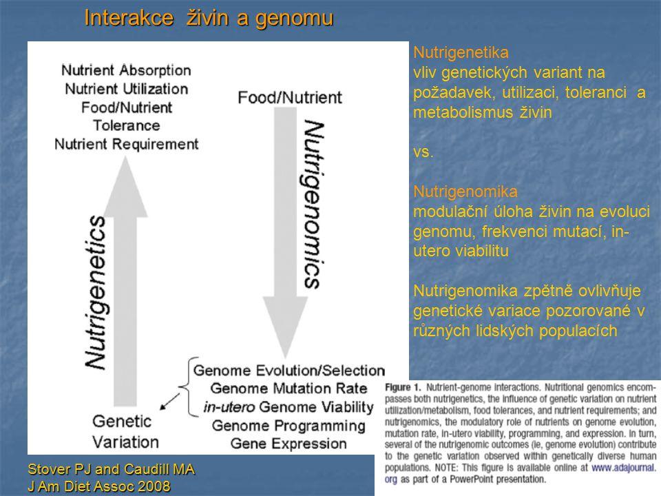 Interakce živin a genomu
