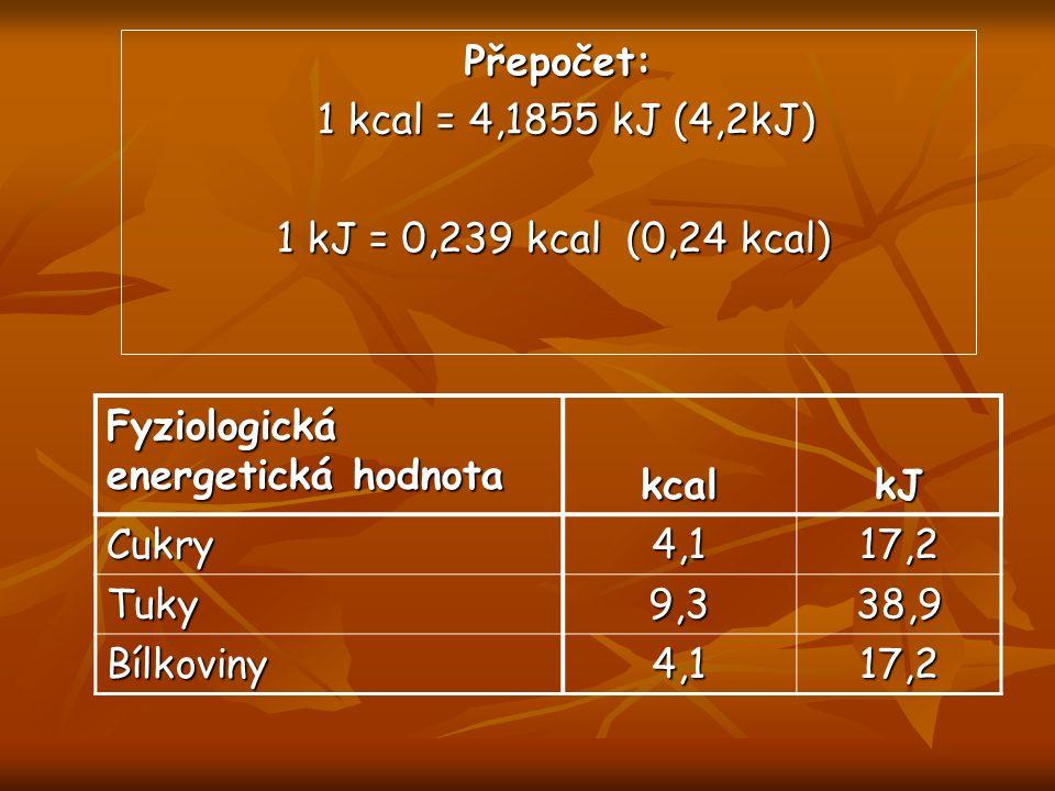 Přepočet: 1 kcal = 4,1855 kJ (4,2kJ) 1 kJ = 0,239 kcal (0,24 kcal) Fyziologická energetická hodnota.