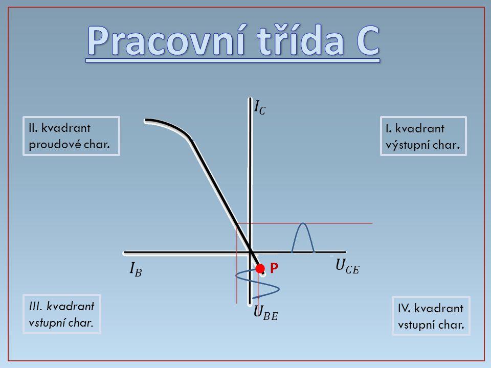 Pracovní třída C ● 𝐼 𝐶 𝑈 𝐶𝐸 𝑈 𝐵𝐸 𝐼 𝐵 P II. kvadrant I. kvadrant