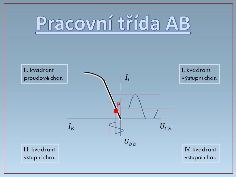 Pracovní třída AB ● 𝐼 𝐶 𝑈 𝐶𝐸 𝑈 𝐵𝐸 𝐼 𝐵 P II. kvadrant proudové char.