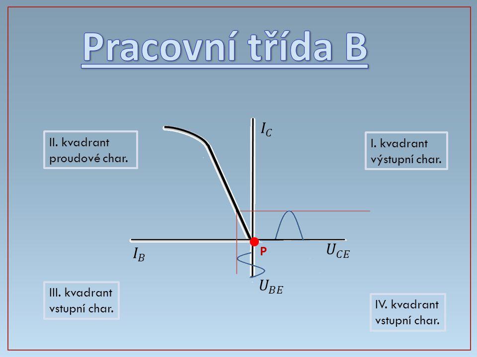 Pracovní třída B ● 𝐼 𝐶 𝑈 𝐶𝐸 𝐼 𝐵 𝑈 𝐵𝐸 II. kvadrant I. kvadrant