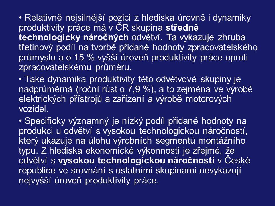 Relativně nejsilnější pozici z hlediska úrovně i dynamiky produktivity práce má v ČR skupina středně technologicky náročných odvětví. Ta vykazuje zhruba třetinový podíl na tvorbě přidané hodnoty zpracovatelského průmyslu a o 15 % vyšší úroveň produktivity práce oproti zpracovatelskému průměru.