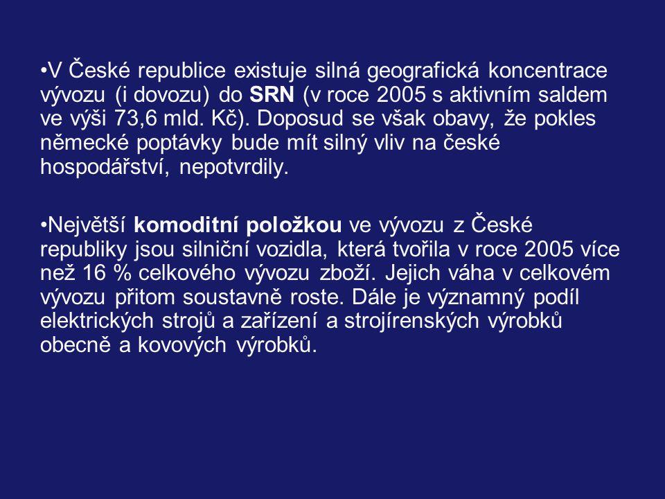 V České republice existuje silná geografická koncentrace vývozu (i dovozu) do SRN (v roce 2005 s aktivním saldem ve výši 73,6 mld. Kč). Doposud se však obavy, že pokles německé poptávky bude mít silný vliv na české hospodářství, nepotvrdily.