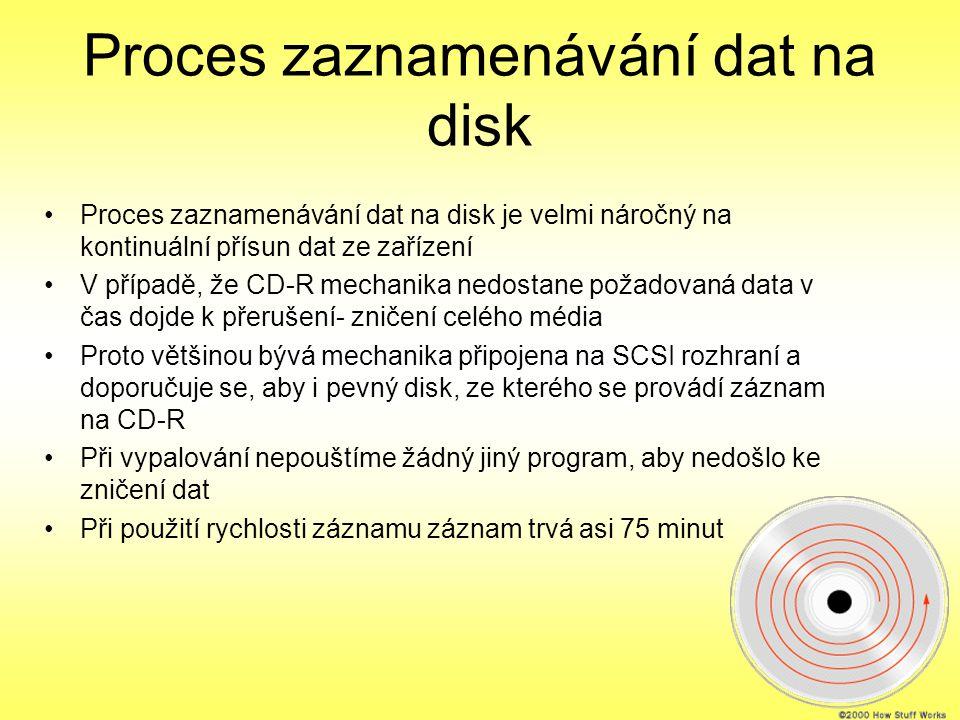 Proces zaznamenávání dat na disk