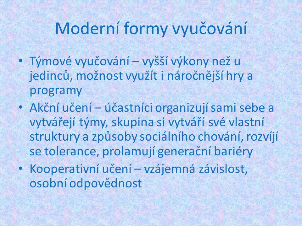 Moderní formy vyučování