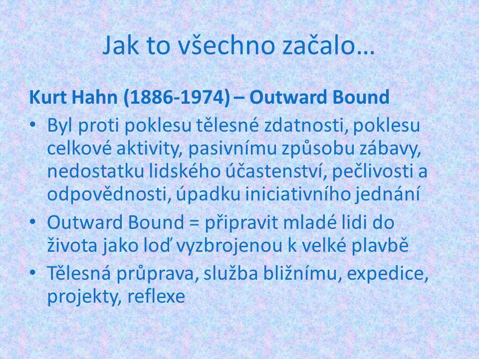 Jak to všechno začalo… Kurt Hahn (1886-1974) – Outward Bound