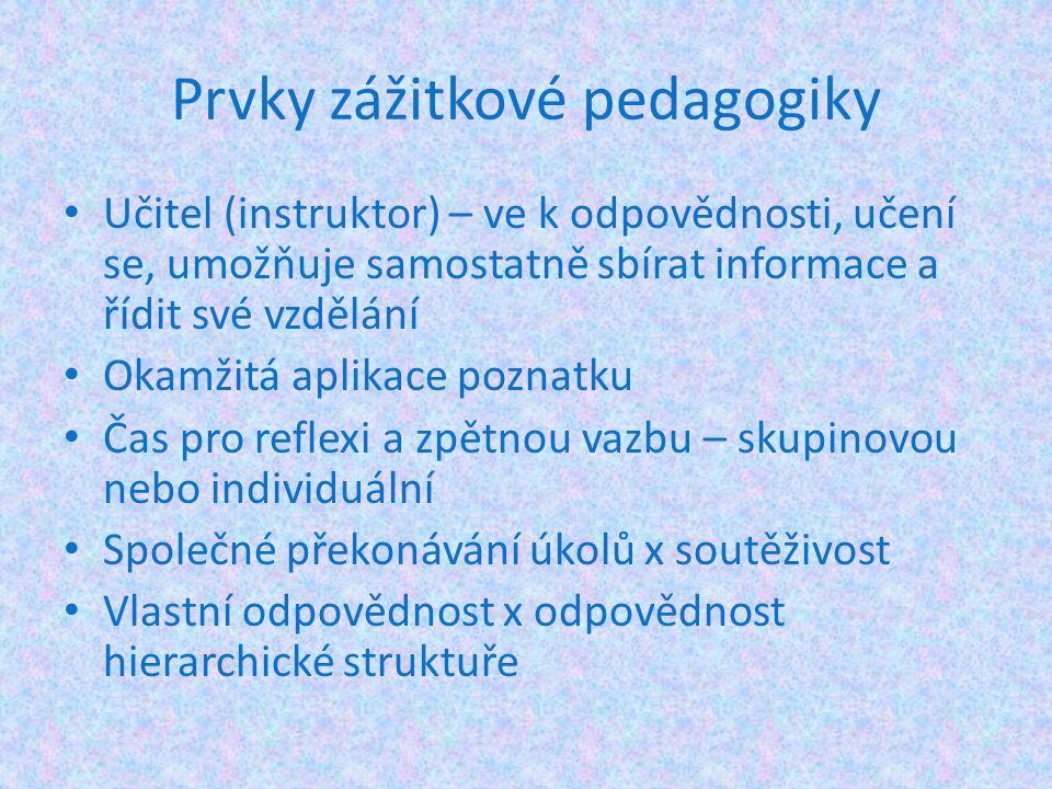 Prvky zážitkové pedagogiky