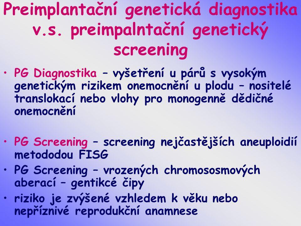 Preimplantační genetická diagnostika v. s