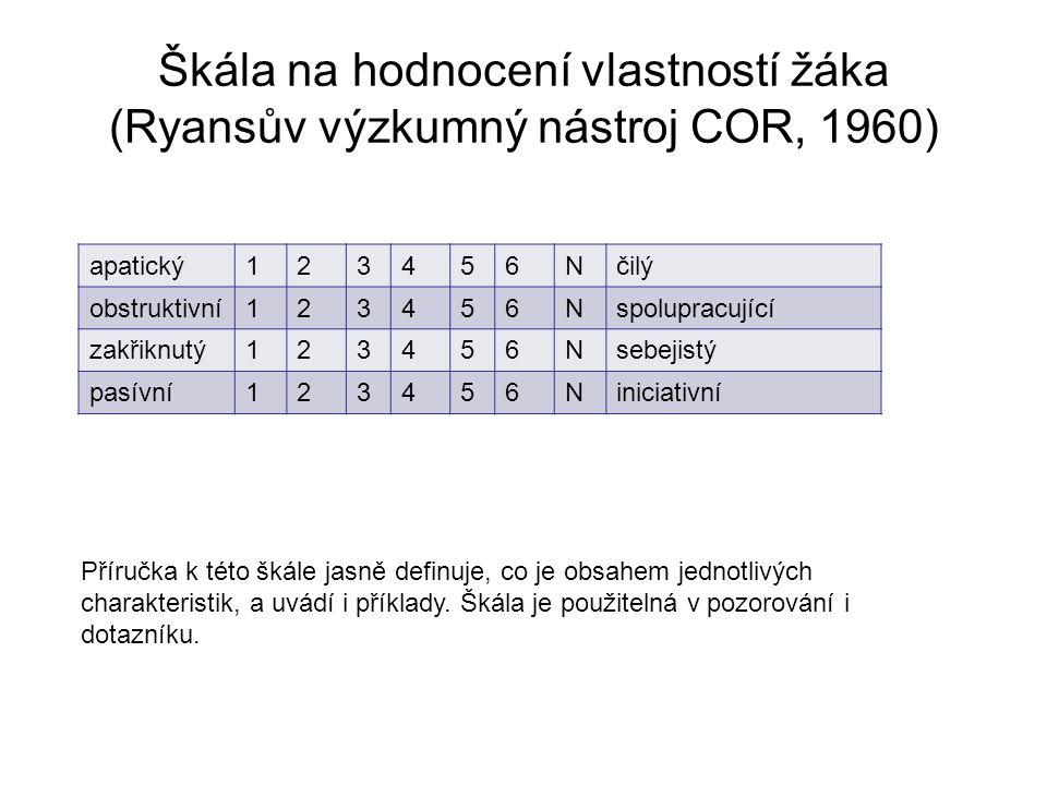Škála na hodnocení vlastností žáka (Ryansův výzkumný nástroj COR, 1960)