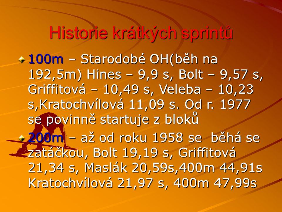 Historie krátkých sprintů