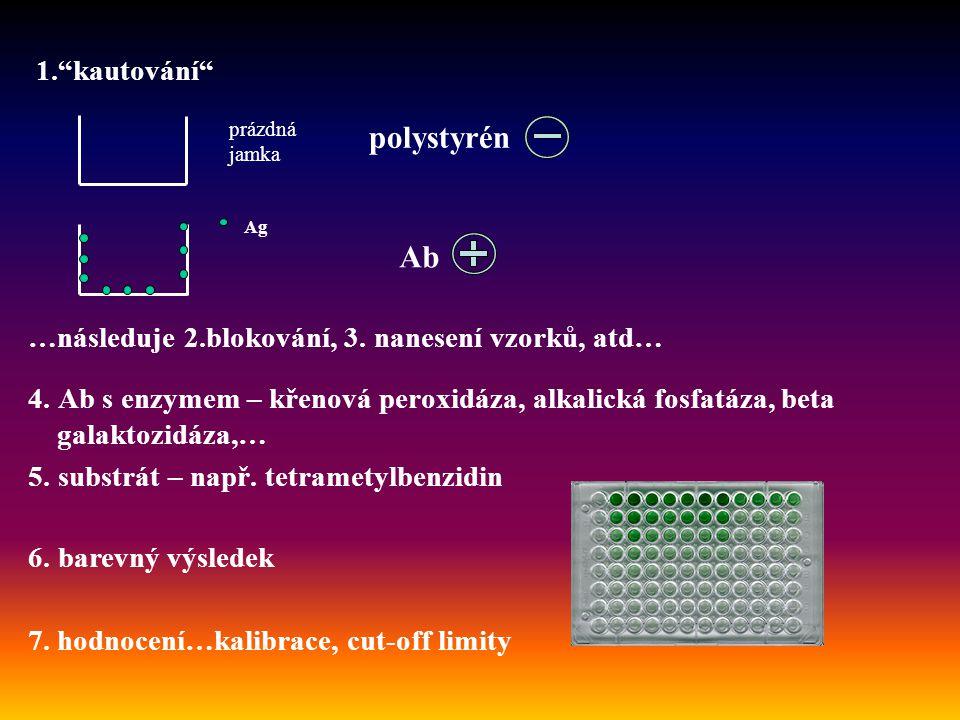 polystyrén Ab 1. kautování
