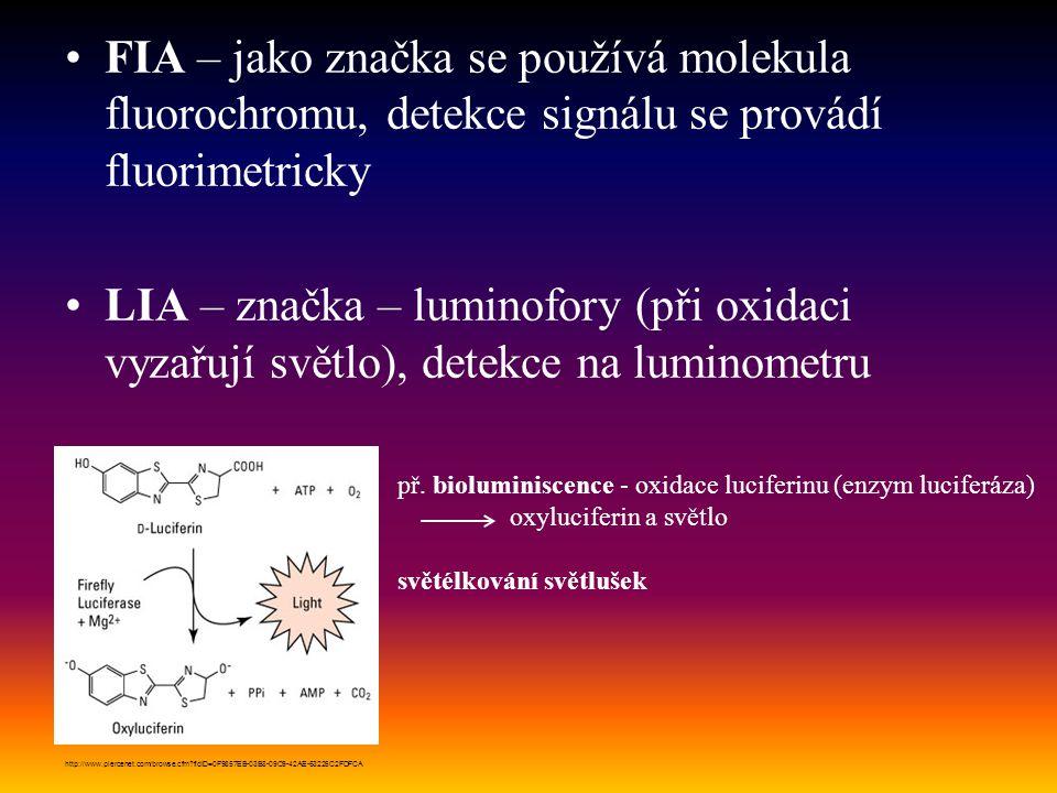 FIA – jako značka se používá molekula fluorochromu, detekce signálu se provádí fluorimetricky