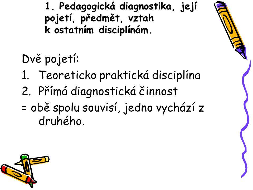 1. Pedagogická diagnostika, její pojetí, předmět, vztah k ostatním disciplínám.