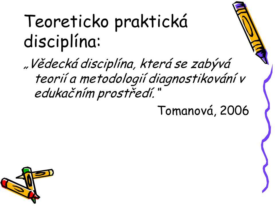 Teoreticko praktická disciplína: