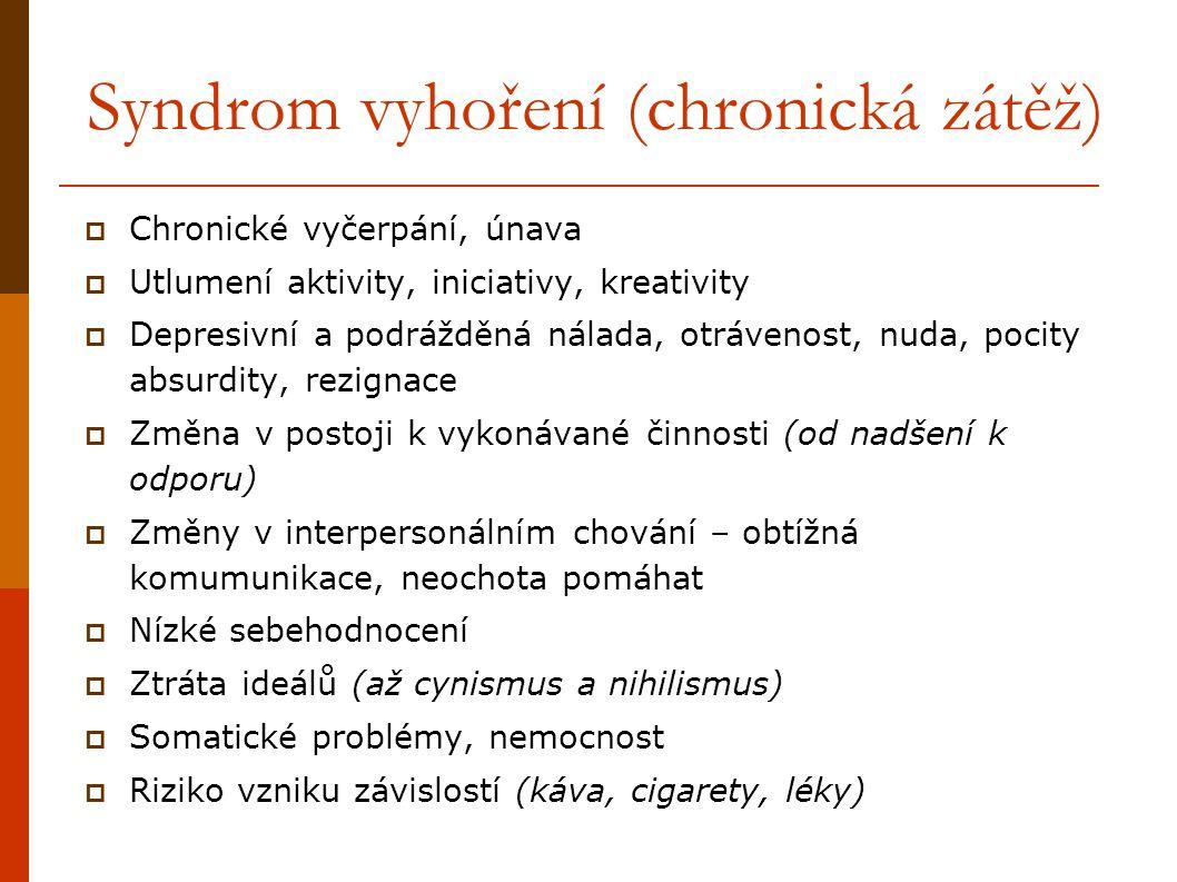 Syndrom vyhoření (chronická zátěž)