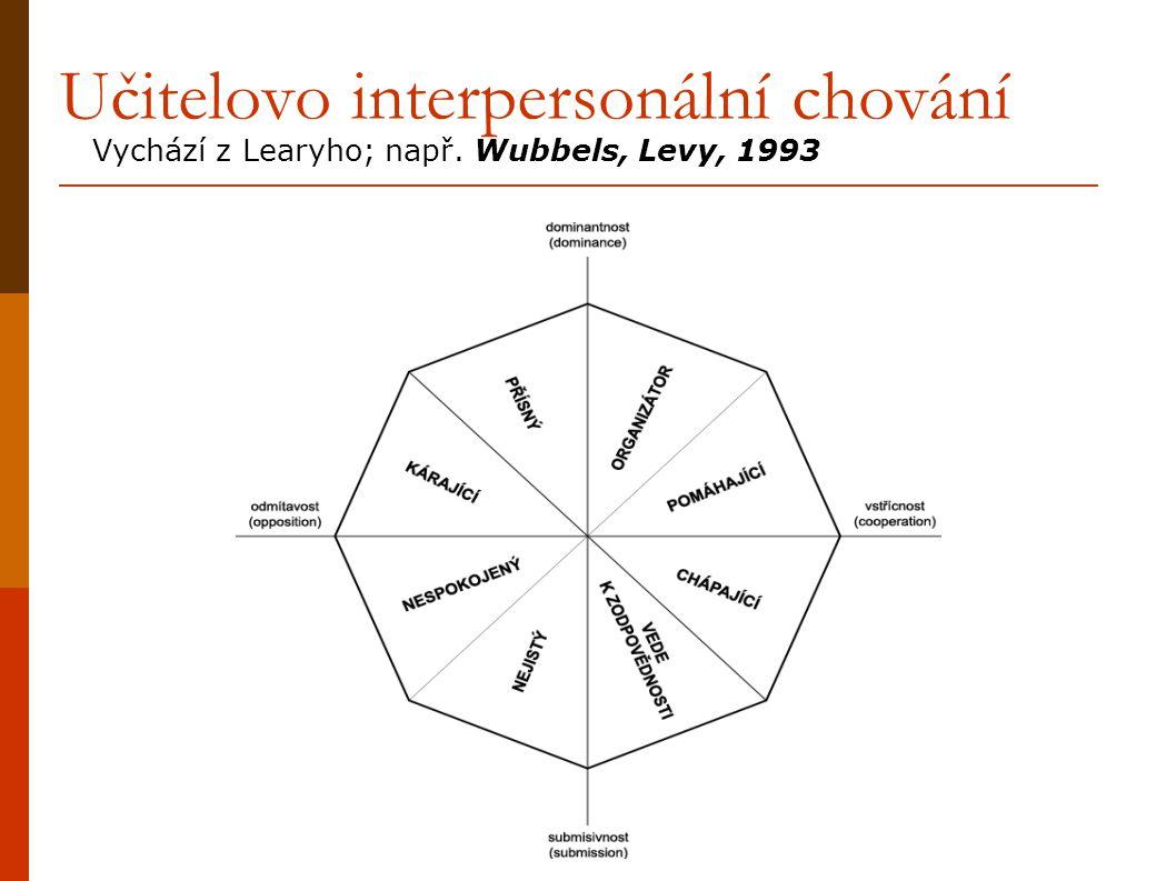 Učitelovo interpersonální chování
