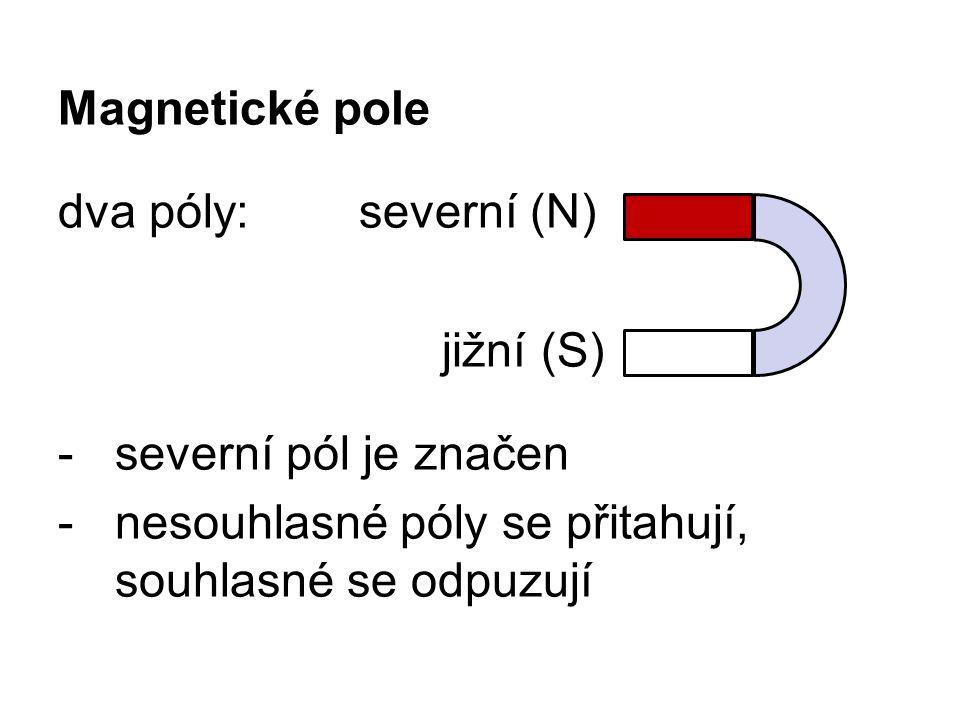 Magnetické pole dva póly: severní (N) jižní (S) severní pól je značen.