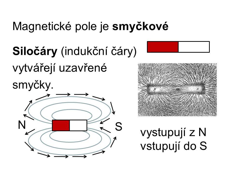 Magnetické pole je smyčkové Siločáry (indukční čáry) vytvářejí uzavřené smyčky.