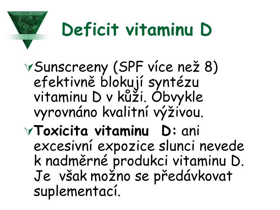 Deficit vitaminu D Sunscreeny (SPF více než 8) efektivně blokují syntézu vitaminu D v kůži. Obvykle vyrovnáno kvalitní výživou.