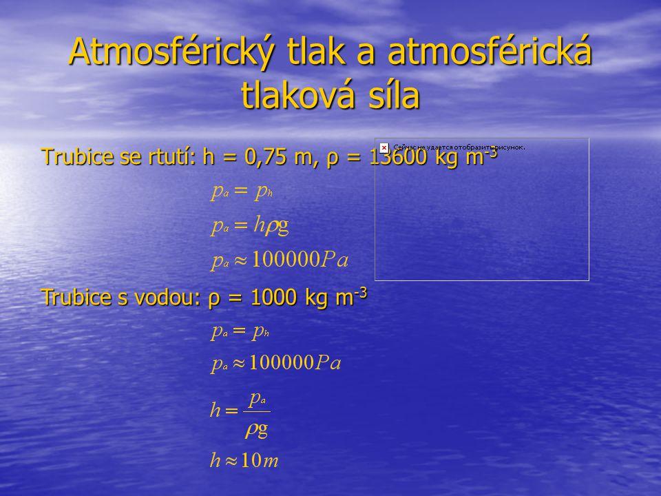 Atmosférický tlak a atmosférická tlaková síla