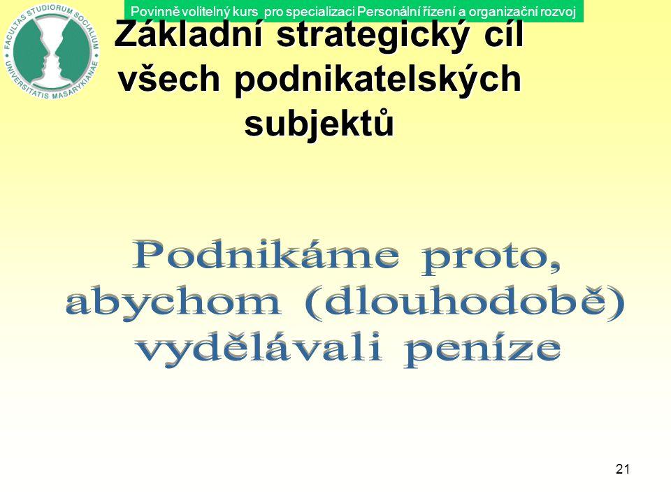 Základní strategický cíl všech podnikatelských subjektů