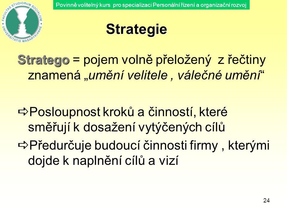 """Strategie Stratego = pojem volně přeložený z řečtiny znamená """"umění velitele , válečné umění"""