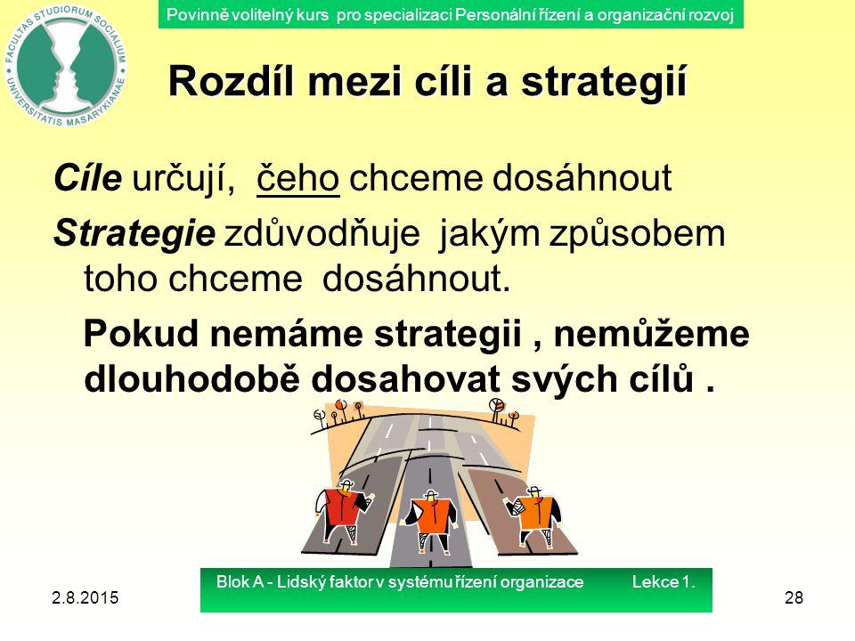 Rozdíl mezi cíli a strategií