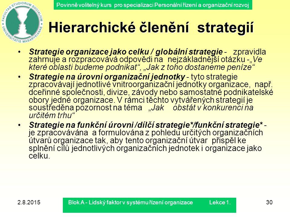 Hierarchické členění strategií