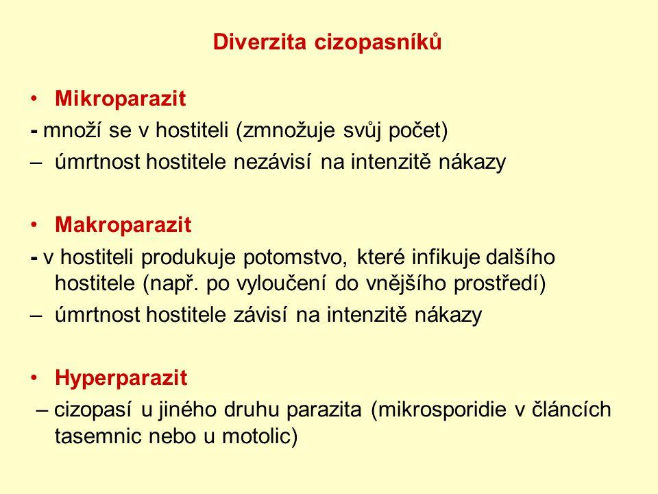 Diverzita cizopasníků