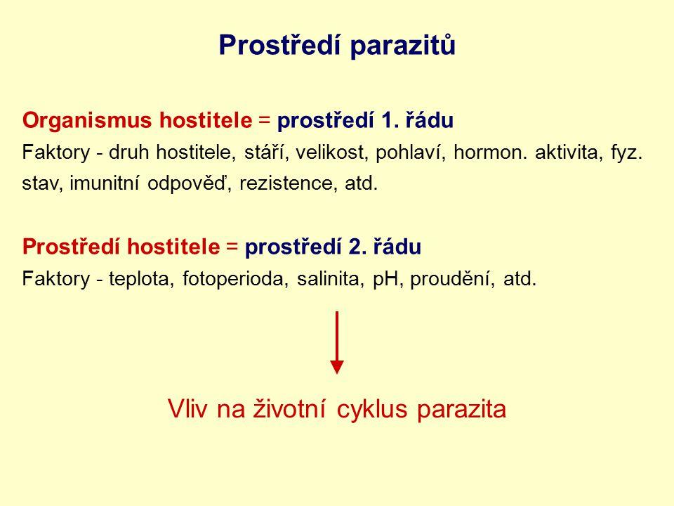 Vliv na životní cyklus parazita