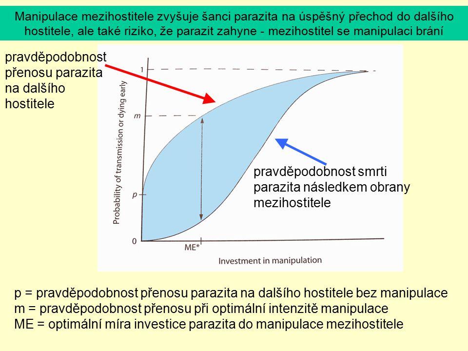pravděpodobnost přenosu parazita na dalšího hostitele