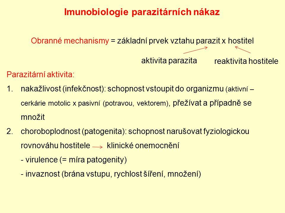 Imunobiologie parazitárních nákaz