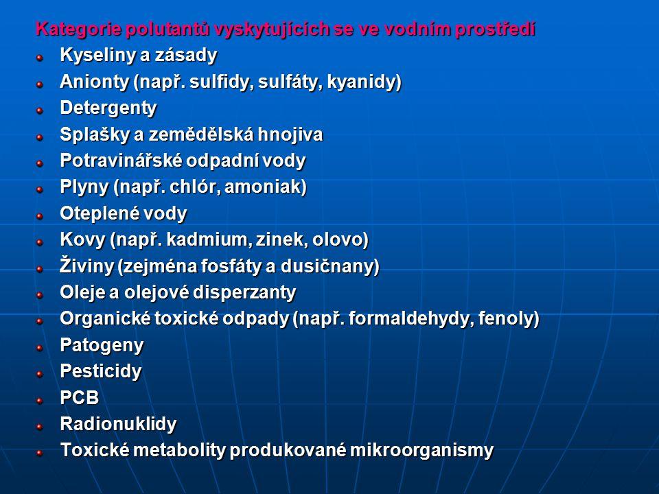 Kategorie polutantů vyskytujících se ve vodním prostředí