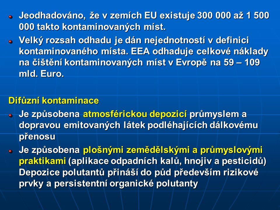 Jeodhadováno, že v zemích EU existuje 300 000 až 1 500 000 takto kontaminovaných míst.