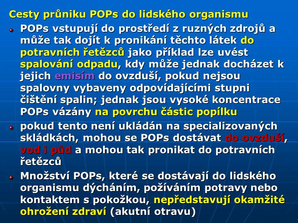 Cesty průniku POPs do lidského organismu