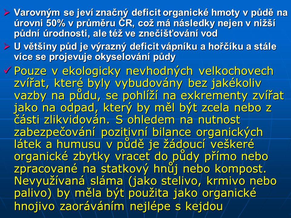 Varovným se jeví značný deficit organické hmoty v půdě na úrovni 50% v průměru ČR, což má následky nejen v nižší půdní úrodnosti, ale též ve znečišťování vod