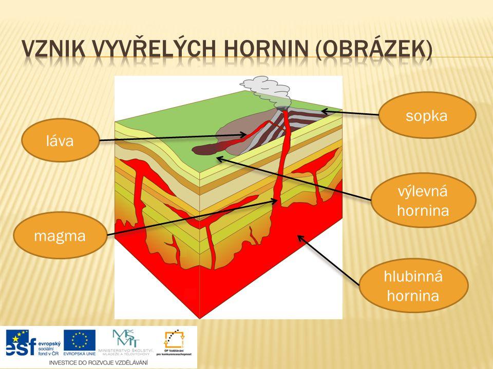 Vznik vyvřelých hornin (OBRÁZEK)