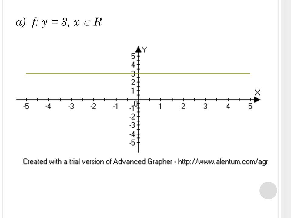 f: y = 3, x  R