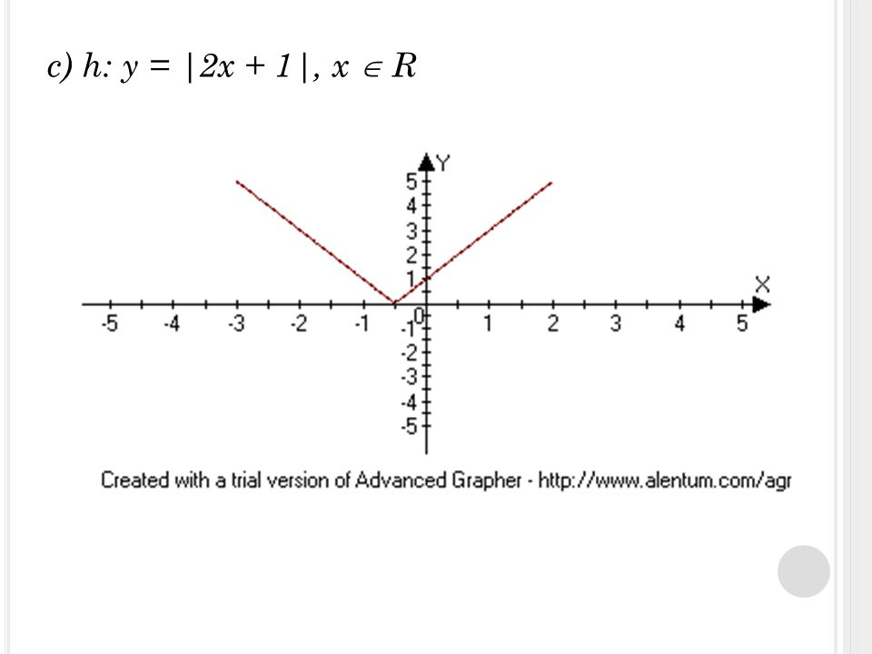 c) h: y = |2x + 1|, x  R
