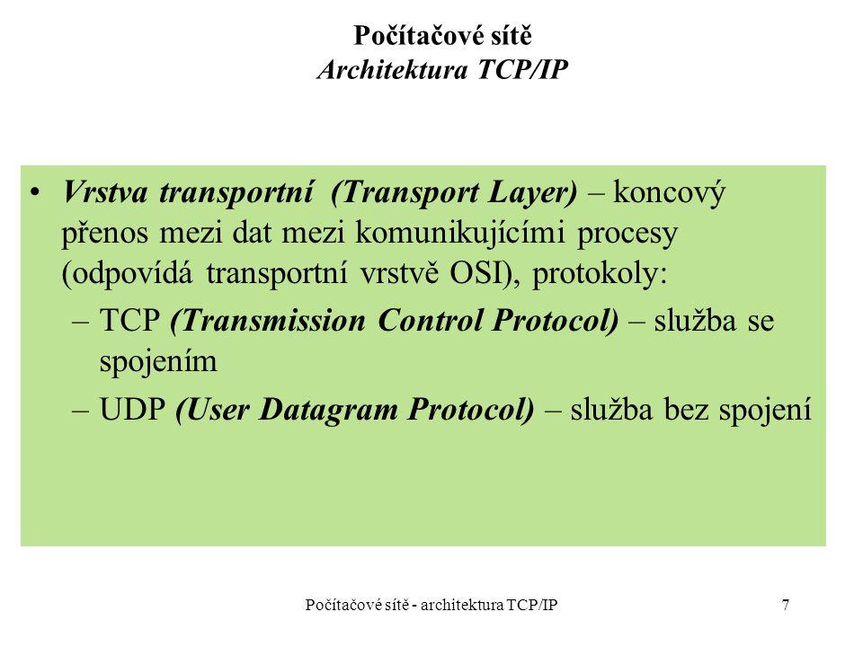 Počítačové sítě Architektura TCP/IP