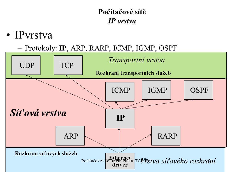 Počítačové sítě IP vrstva