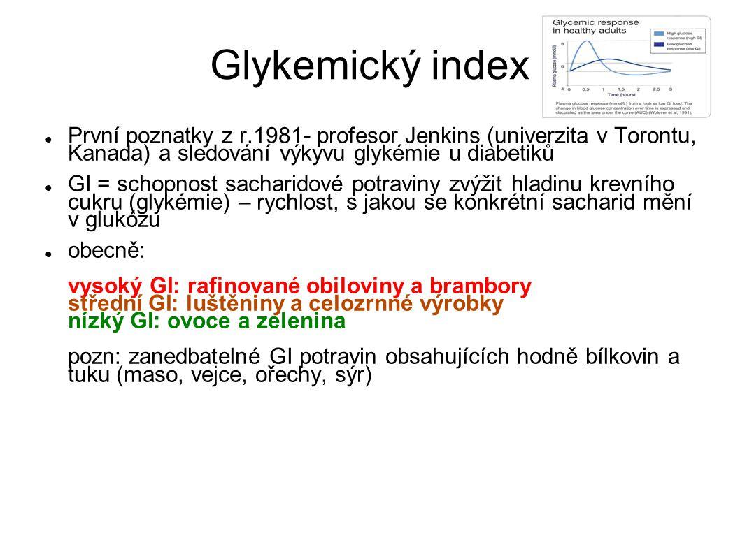 Glykemický index První poznatky z r.1981- profesor Jenkins (univerzita v Torontu, Kanada) a sledování výkyvu glykémie u diabetiků.