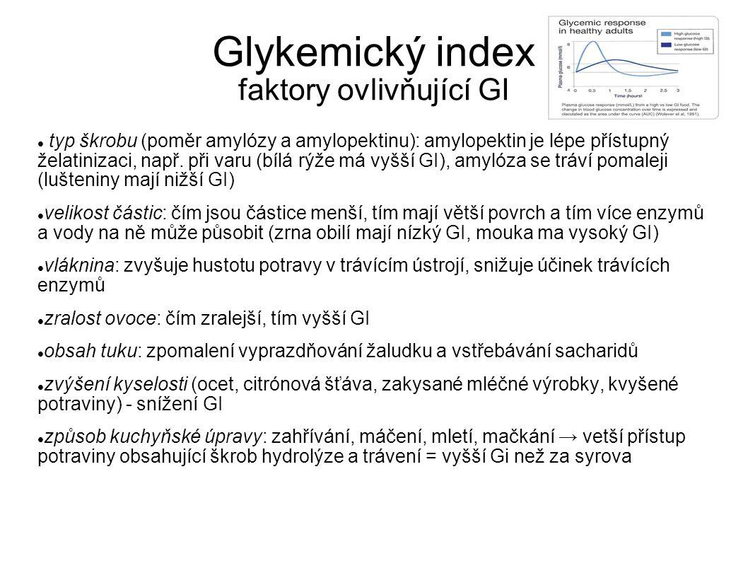 Glykemický index faktory ovlivňující GI
