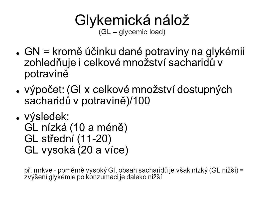 Glykemická nálož (GL – glycemic load)