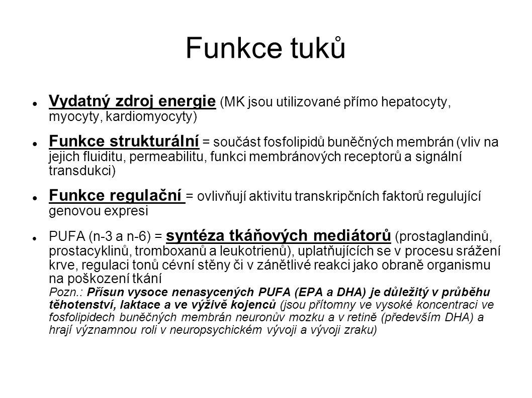 Funkce tuků Vydatný zdroj energie (MK jsou utilizované přímo hepatocyty, myocyty, kardiomyocyty)