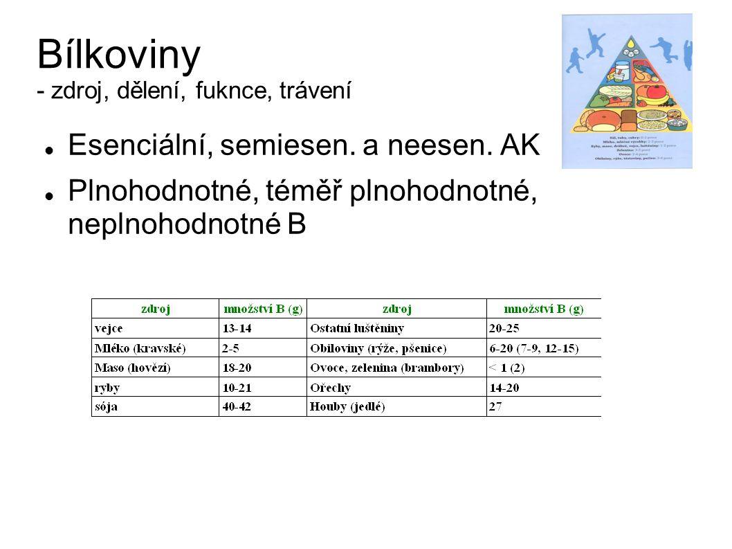 Bílkoviny - zdroj, dělení, fuknce, trávení